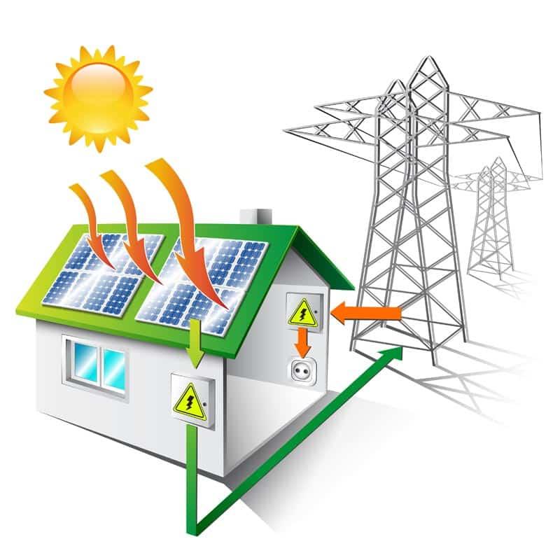Miami Solar Panels, Solar Panels